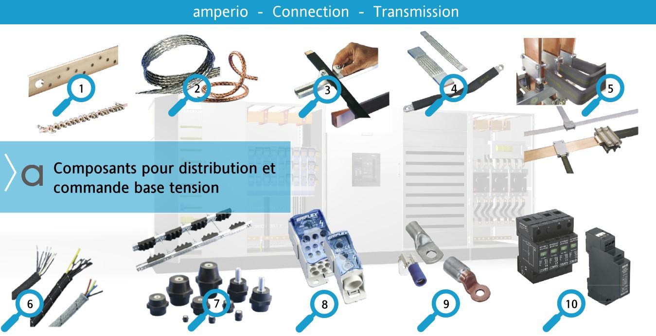 3. Composants pour distribution et commande base t
