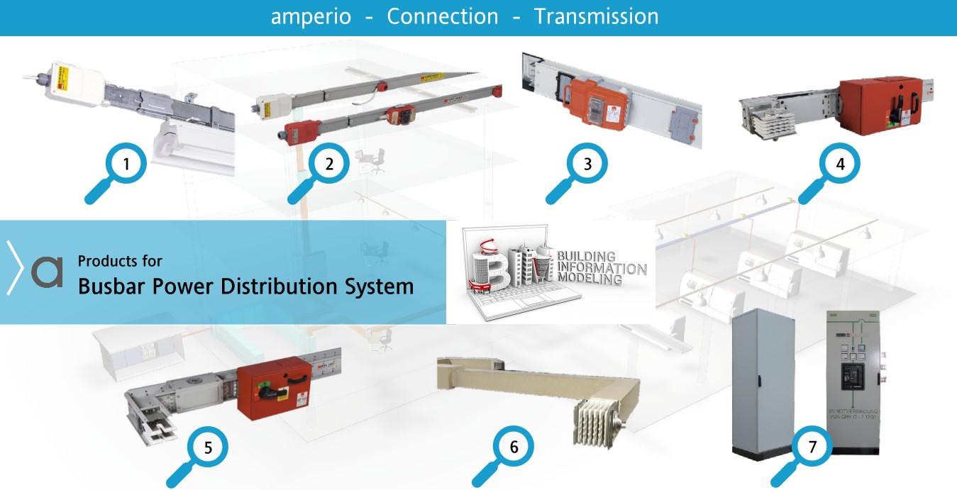 5. Busbar Power Distribution Systems