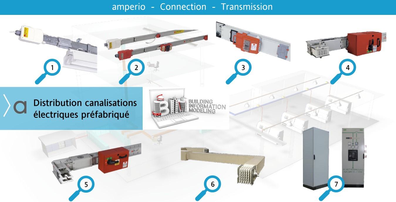 5. Distribution canalisations électriques préfabri